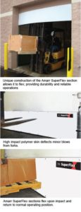 impact resistant sections
